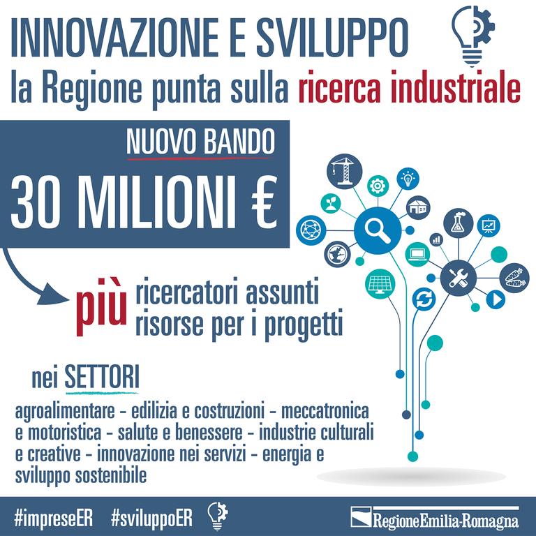 Innovazione Ottavia Soncini Consigliere Pd Er